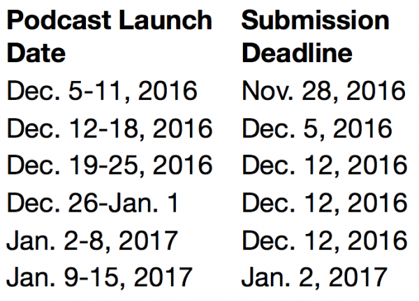 iTunes 2016 Winter Submission Dates